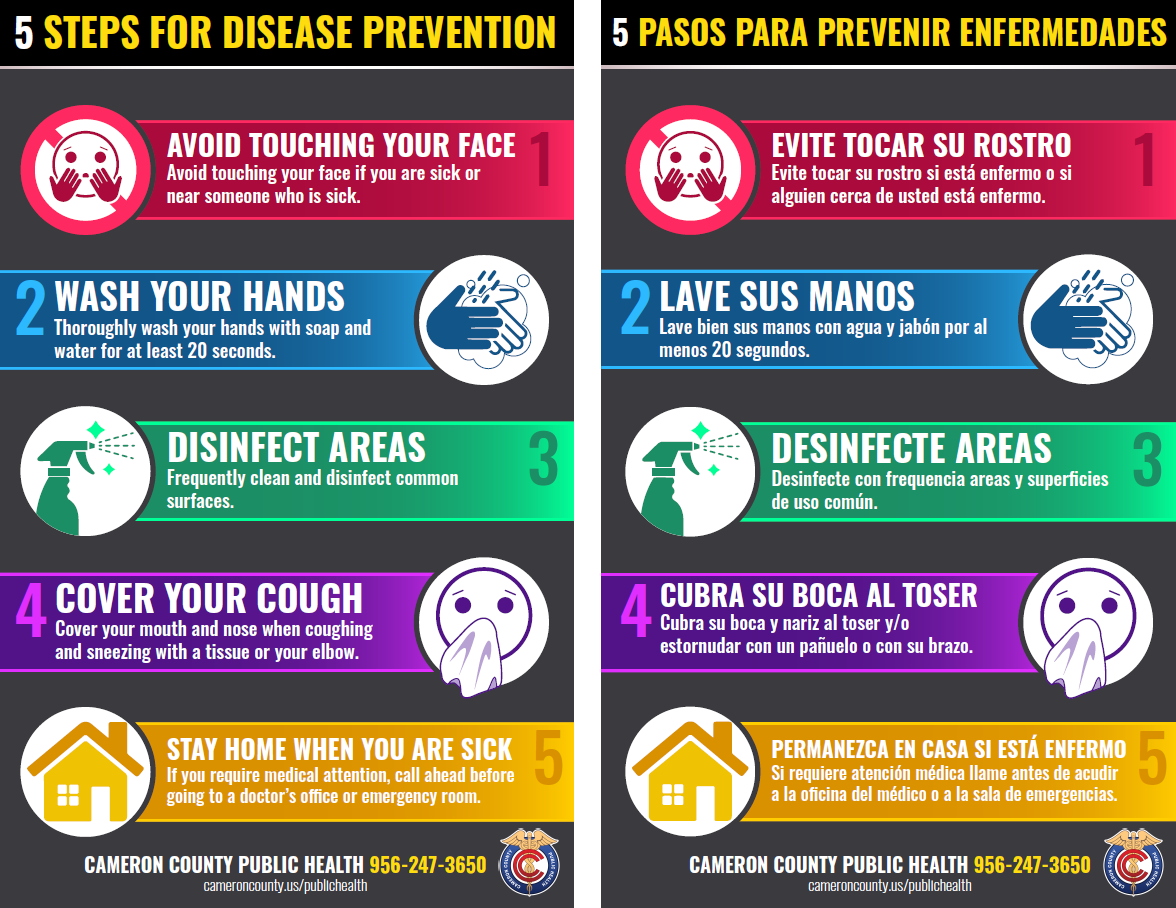 5 Steps for Disease Prevention in English & Espanol